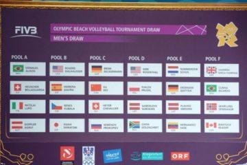 Beach Volley: Sorteggiati i gironi del torneo olimpico