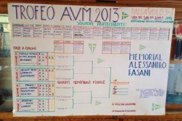 Torneo 3×3 Memorial Alessandro Fasani: in archivio la prima giornata di gare