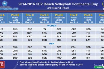 CEV Continental Cup: Il 9 e 10 maggio a Montpellier gli azzurri cercheranno il pass per le finali del 2016