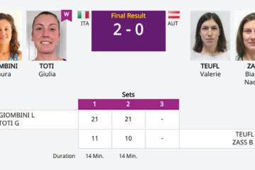 European Games Baku: Esordio sul velluto per Giombini-Toti