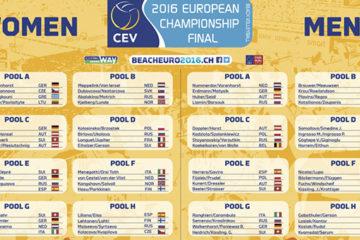 Europei 2016 Beach Volley: Le pool delle 5 coppie azzurre. In campo Greta Cicolari