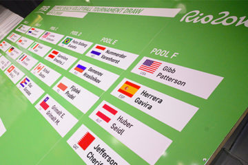 Beach Volley Rio 2016: I gironi degli azzurri